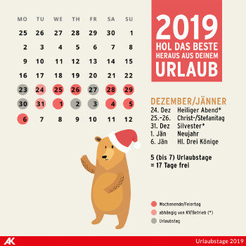 Dezember 2019 und Jänner 2020 ©  , AK Niederösterreich