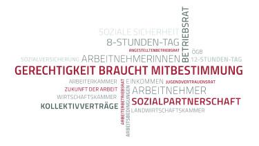 Dialog Forum Gerechtigkeit braucht Mitbestimmung ©  , AK Niederösterreich