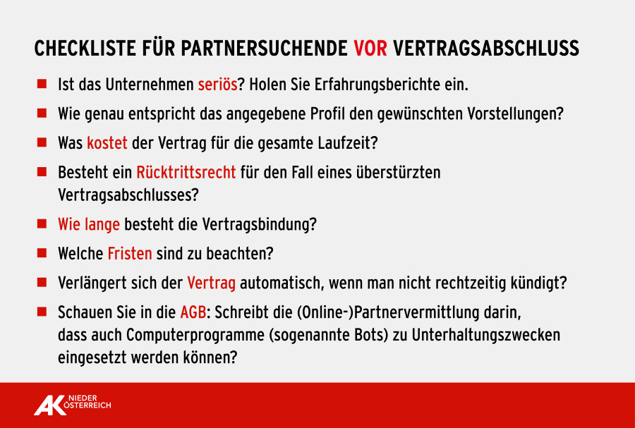 Checkliste für Partnersuchende © Grafik, AK Niederösterreich