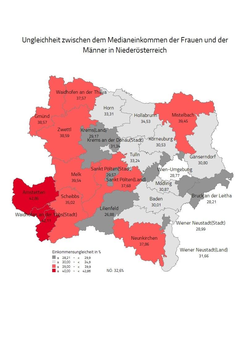 Ungleichheit zwischen dem Medianeinkommen der Frauen und der Männer in Niederösterreich © AK Niederösterreich
